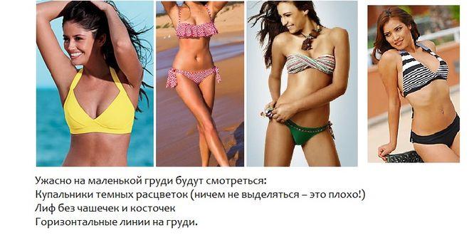 Упражнения для коррекции мужской груди
