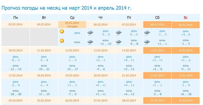 погода на 11 августа 2017 в бердигестяхе поэтому