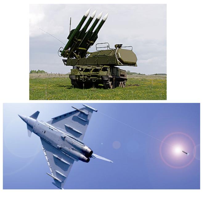 противоракетная защита самолёта, средства ПВО электроника