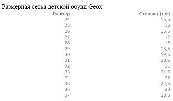 00ab8a7801fc63 Размерная сетка Geox. Где найти?