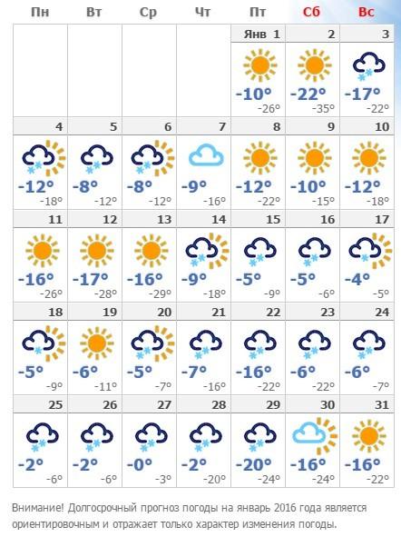 погода в Уфе на январь