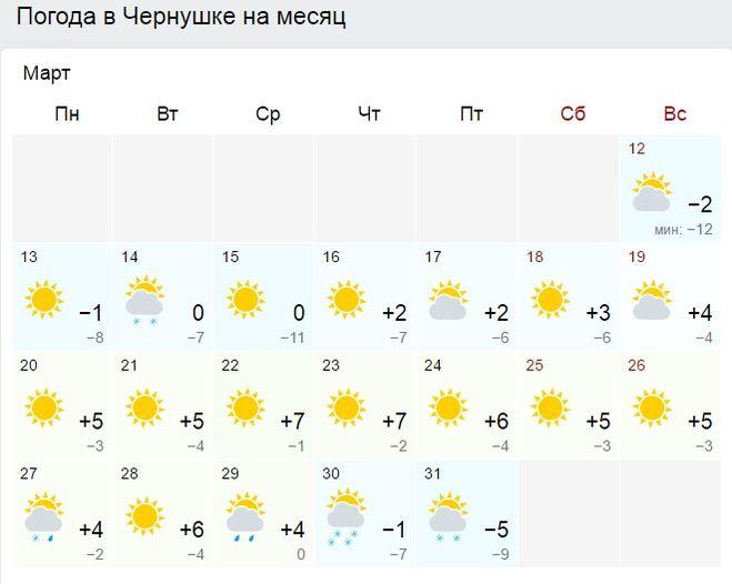 Какая погода была в брянске 2017