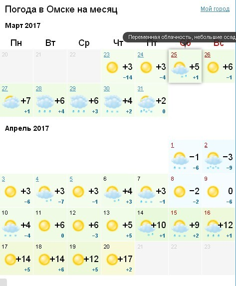 погода самара на месяца причин, почему