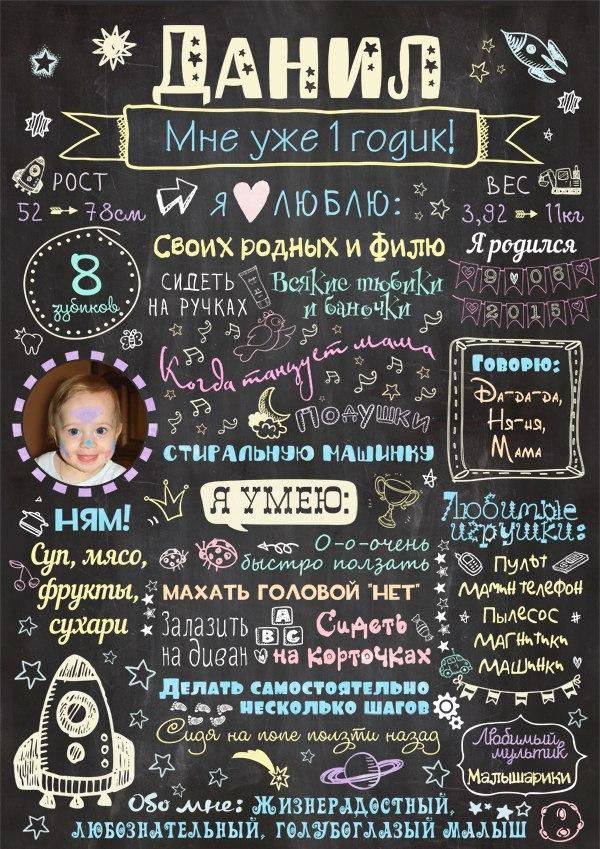 Сценарий на 1 годик девочке мама