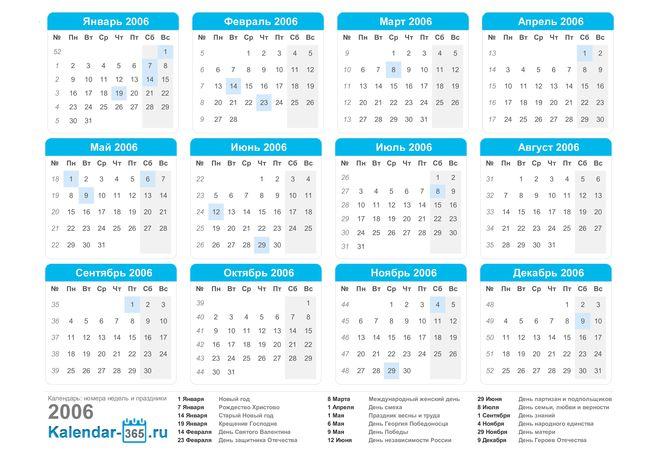 Календарь стрижек по фазам луны на март