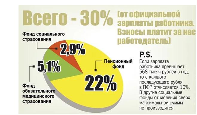 действия термобелья какой налог платит ип в рб 2016 фсзн того