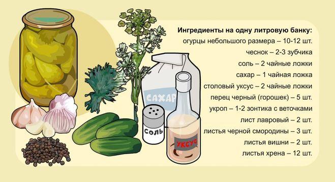 Как приготовить вкусные оладьи из кабачков на кефире