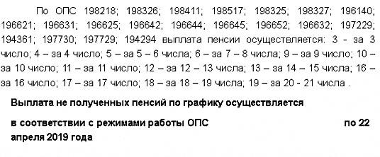 пенсия, график, пфр, Санкт-Петербург, сбербанк
