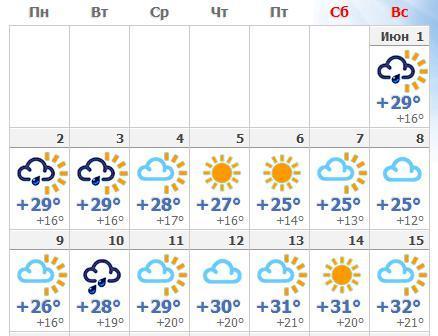 Прогноз погоды станица калининская краснодарского края