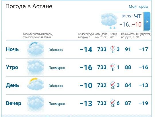 Погода в астане казахстан гисметео