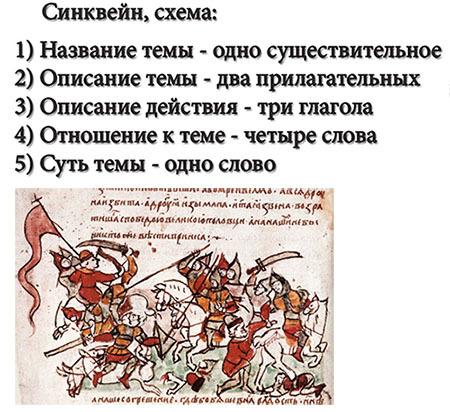 """""""Слово о полку Игореве"""", как составить синквейн, образ Игоря?"""