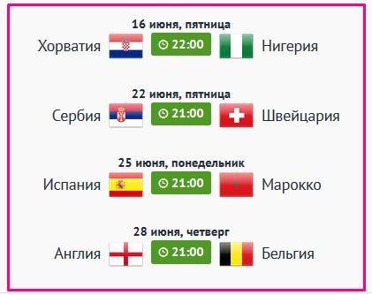 чм 2018 какие матчи пройдут в Калининграде