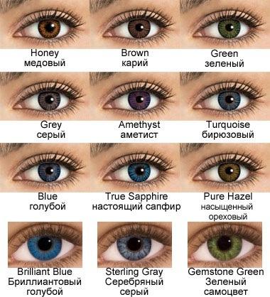 цветные чёрные линзы для глаз фото