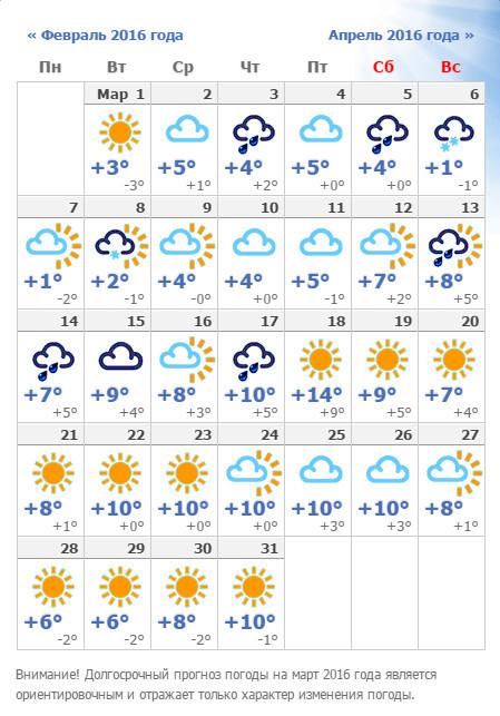 Прогноз погоды в москве в марте 2018