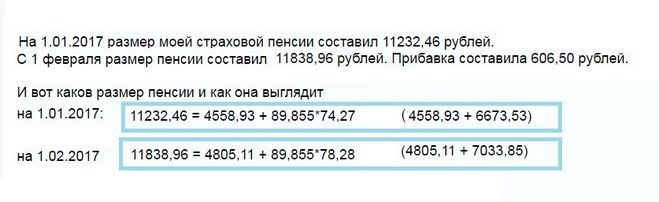 размер пенсии с 1 февраля 2017 года