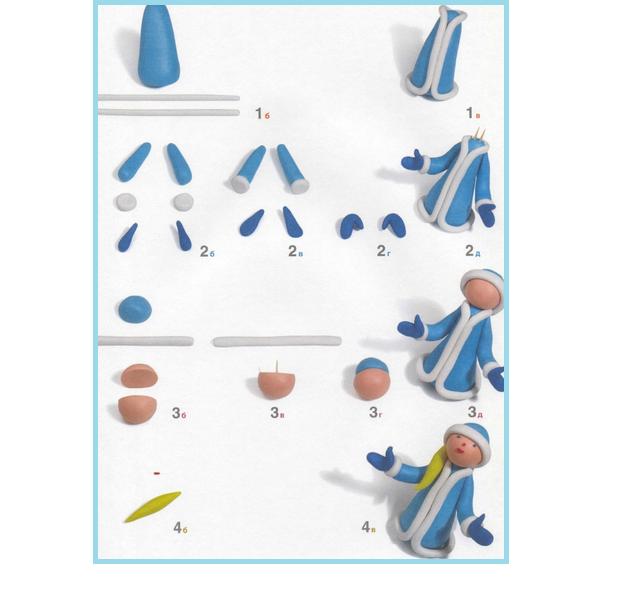 Как сделать из пластилина снегурочку 51