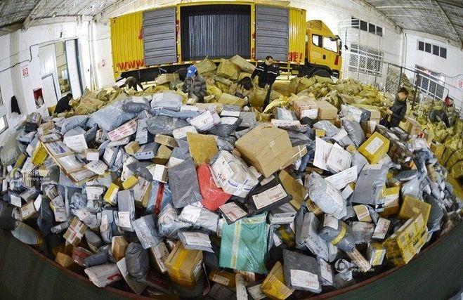 Импорт из Китая Импорт товаров