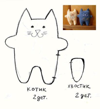 Как самому сделать кошку фото 496