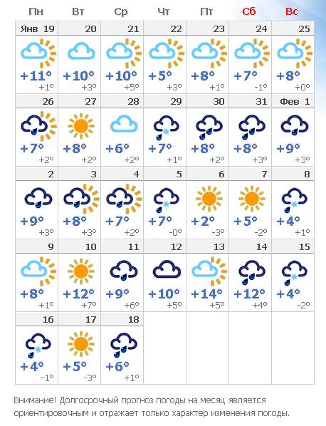 Погода на три дня в шелехове