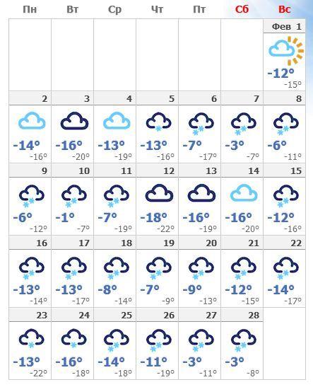Погода в москве на 28 ноября 2016 г