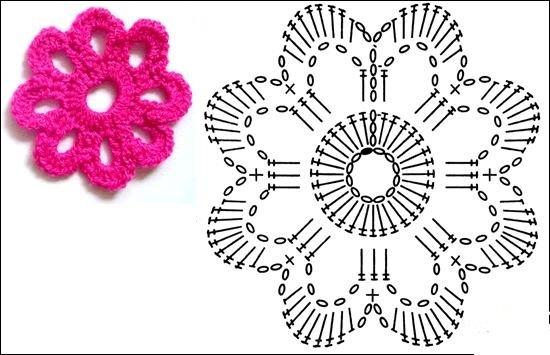 Цветок при вязании крючком