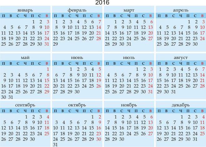 Начало времен года по старому календарю