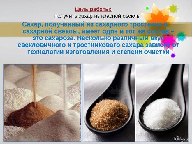 Технология изготовления сахара домашних условиях