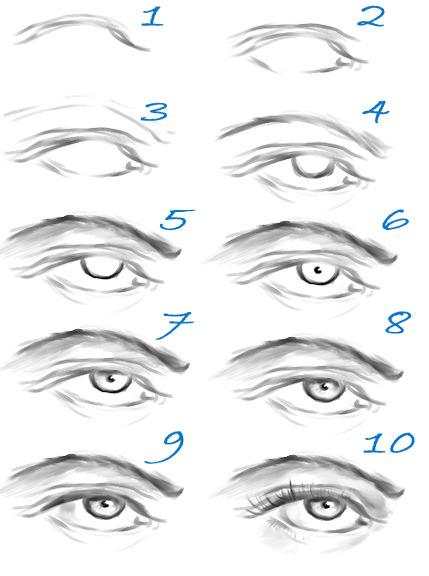 Начинаем рисовать глаз с