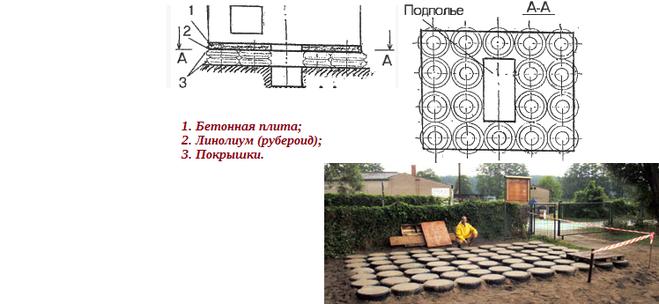 Как сделать фундамент с высоким уровнем грунтовых вод