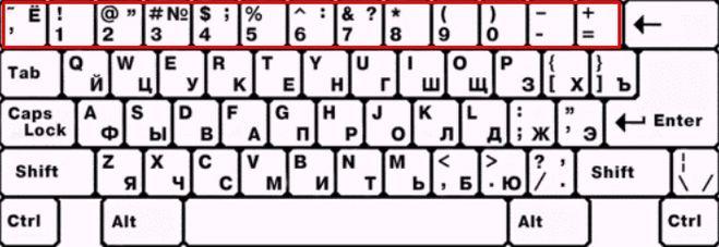 какие символы и знаки надо вставлять в пароль