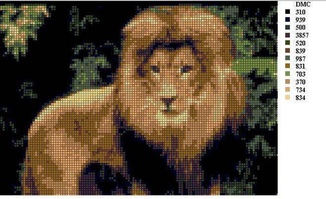 родился в августе под знаком льва