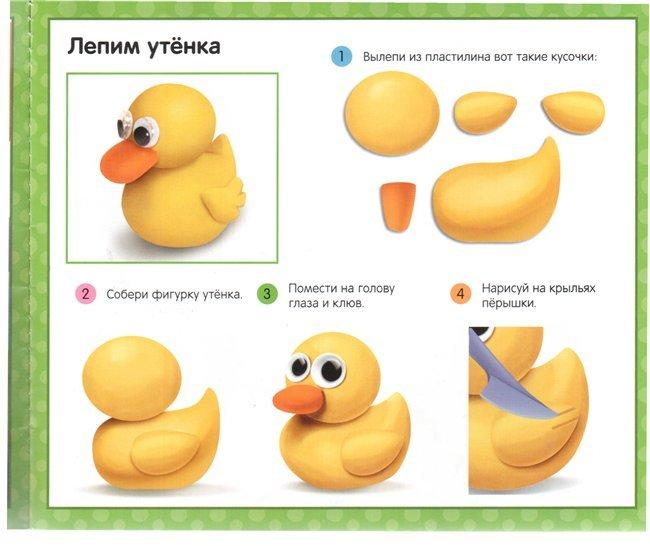 Схемы для лепки из пластелина