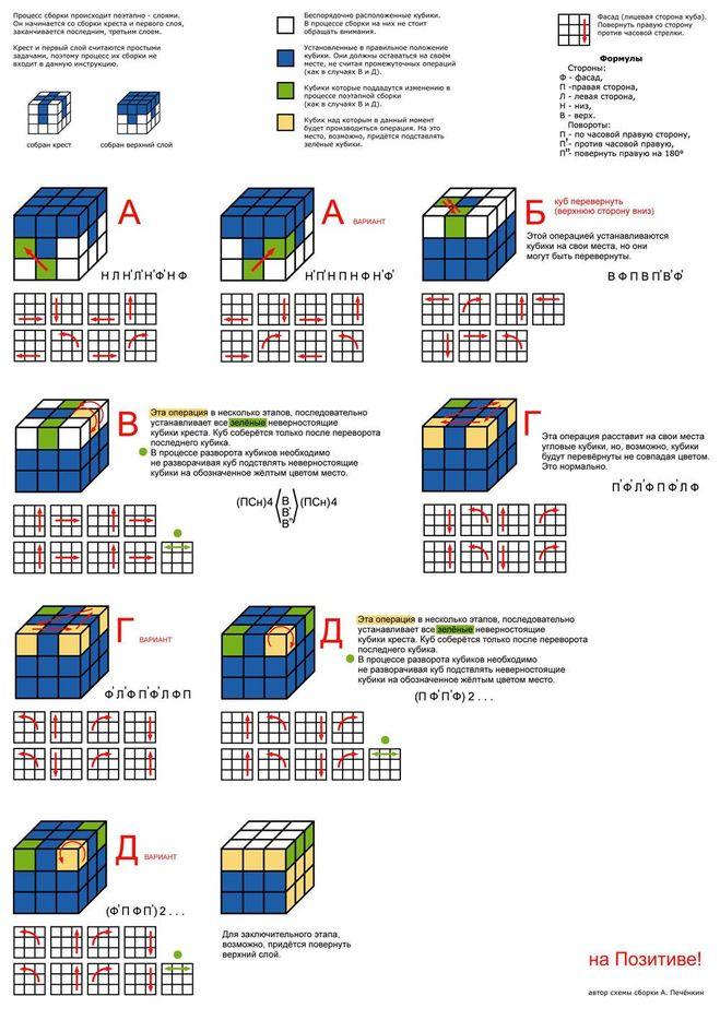 Инструкция в картинках по сборке кубика рубика