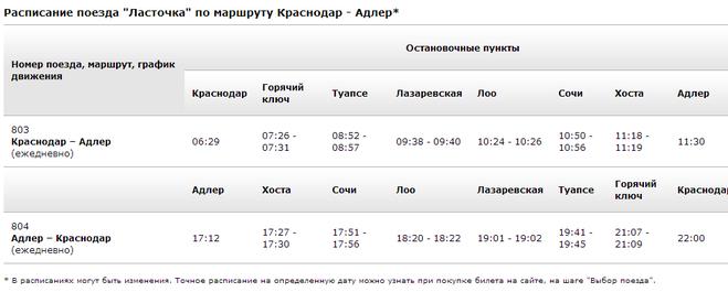 уверены, расписание и наличие мест на поезд краснодар владимио Это когда много