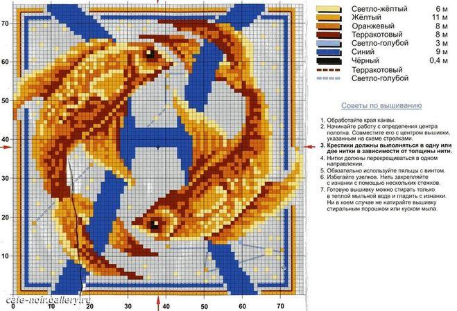Схема вышивки знак зодиака рыба