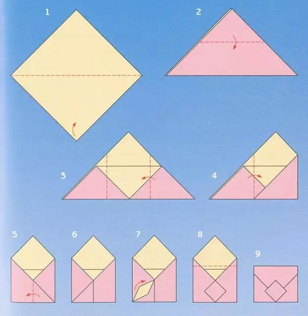 Схема конвертов для лд