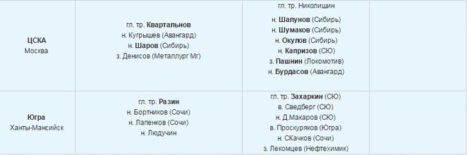 Грузии таблица переходов в волейболе 2017 2018 возможной войны Россией
