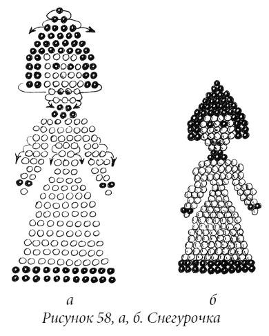 Схемы для бисероплетения новогодние игрушки