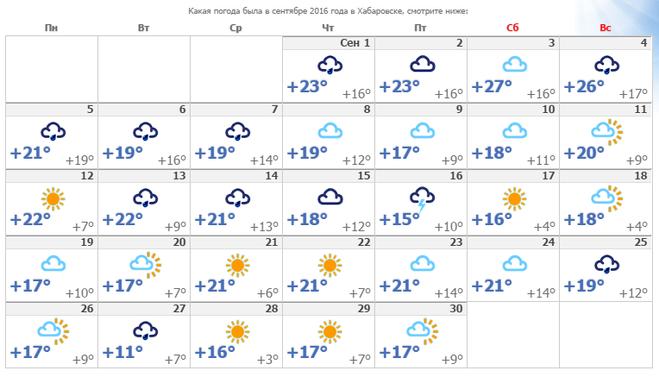 вычисления погода казань на 10августа 2016 средневековых