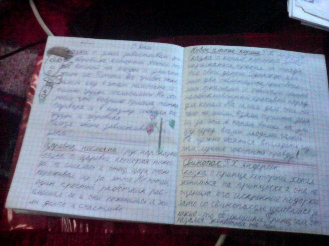 Заполненный читательский дневник 2 класс
