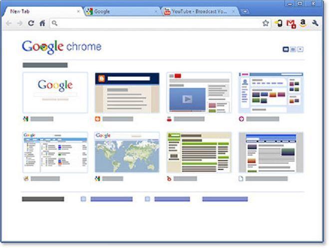 гугл хром