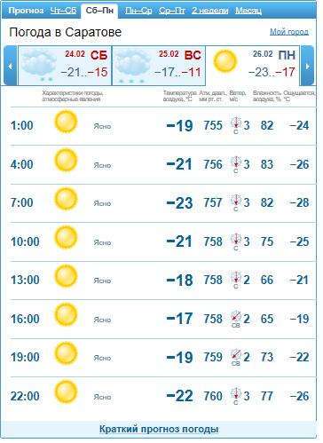 26 февраля ожидается -21 -25 градусов . Этой температуры достаточно для отмены занятий.