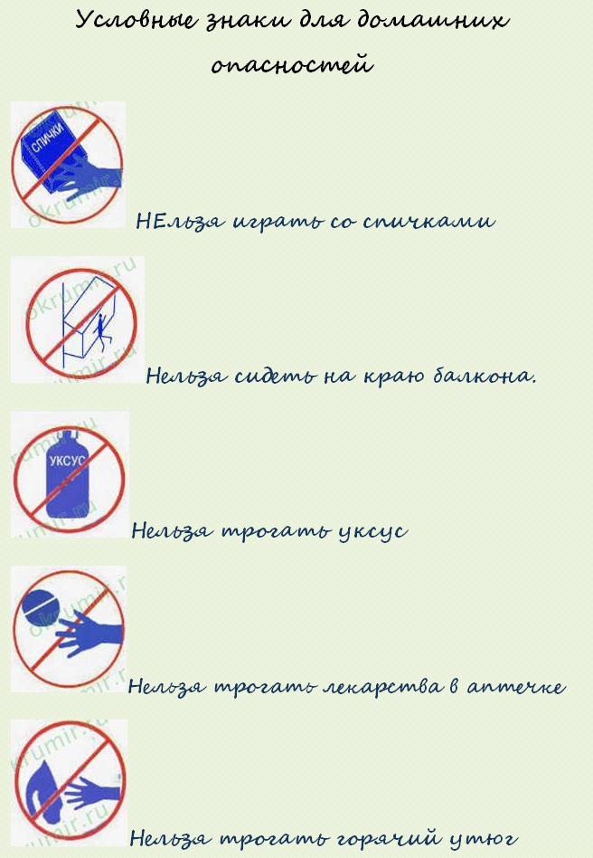 Условные знаки домашние опасности