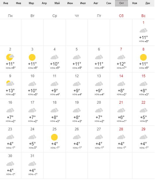 Когда будет тепло в 2018 в санкт-петербурге летом