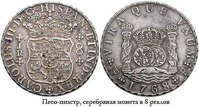 Испанские пиастры какой металл нумизматика стоимость монет продать в москве