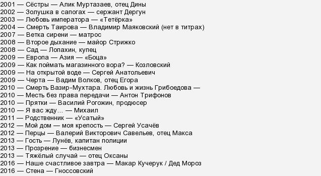 князев