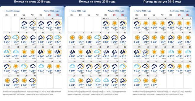 Погода на август первоуральск гисметео