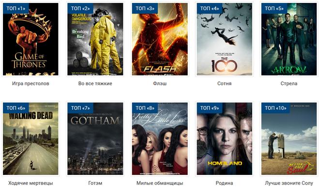 Рейтинги новых сериалов 2017 года