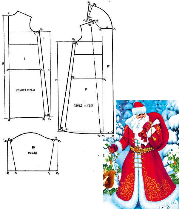 Как сшить костюм для деда мороза своими руками