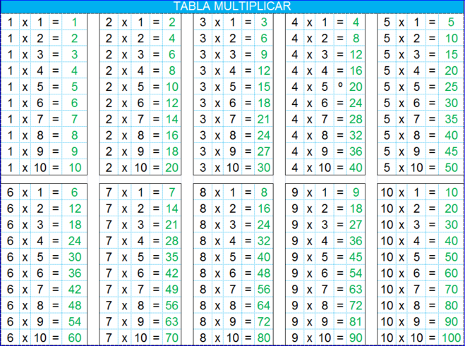 Детей таблица умножения программа для